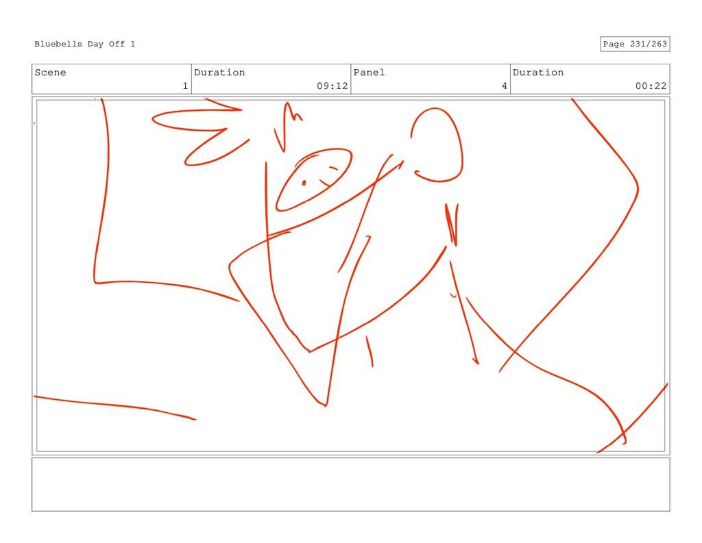 Scene 1 Duration 09:12 Panel 4 Duration 00:22 B...