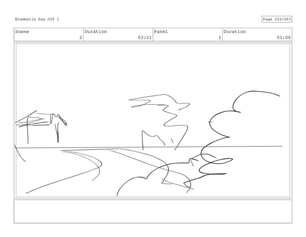 Scene 2 Duration 03:21 Panel 1 Duration 01:00 B...