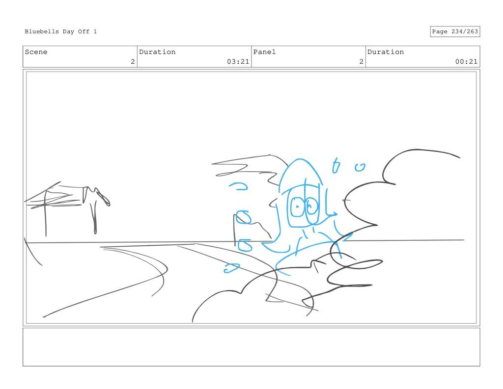 Scene 2 Duration 03:21 Panel 2 Duration 00:21 B...