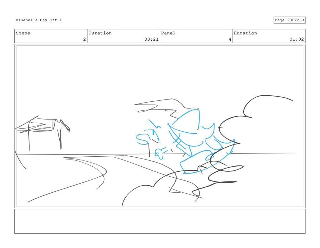 Scene 2 Duration 03:21 Panel 4 Duration 01:02 B...