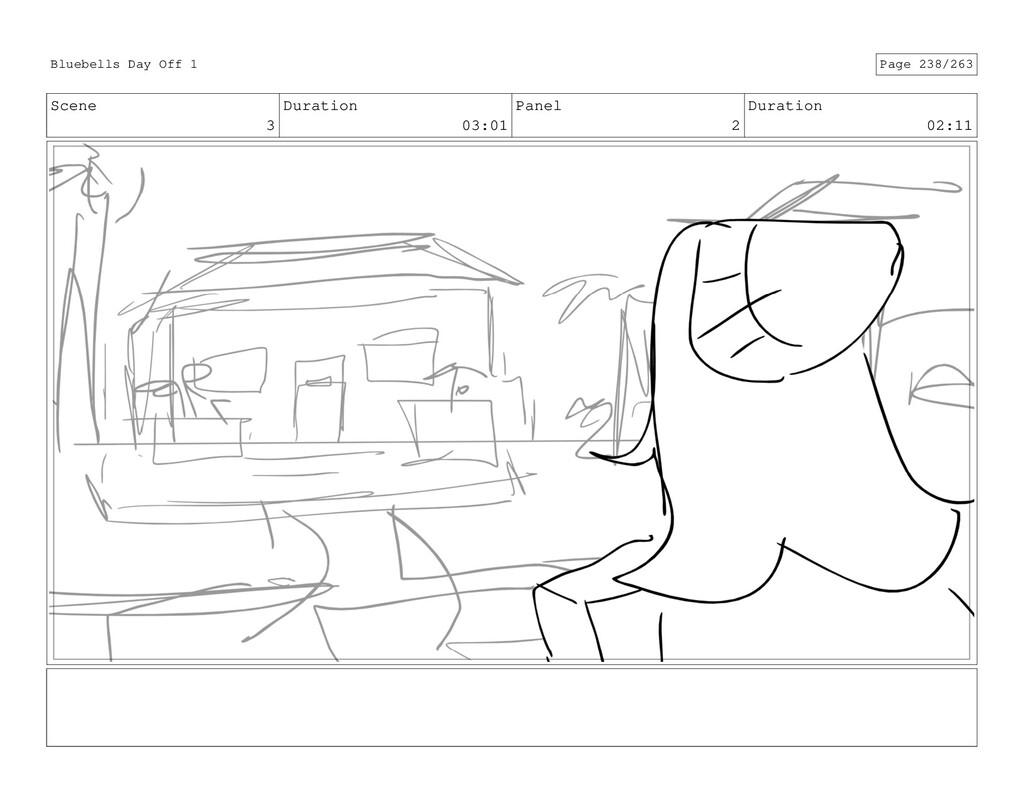 Scene 3 Duration 03:01 Panel 2 Duration 02:11 B...