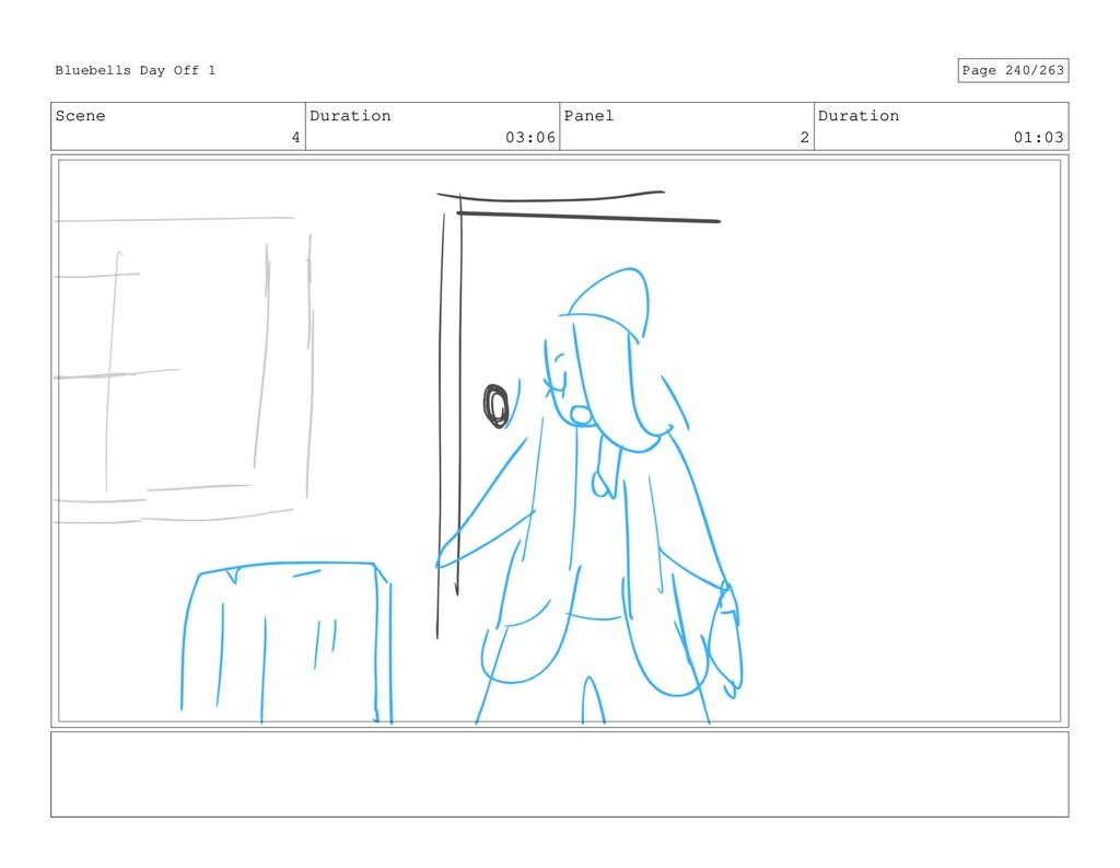 Scene 4 Duration 03:06 Panel 2 Duration 01:03 B...