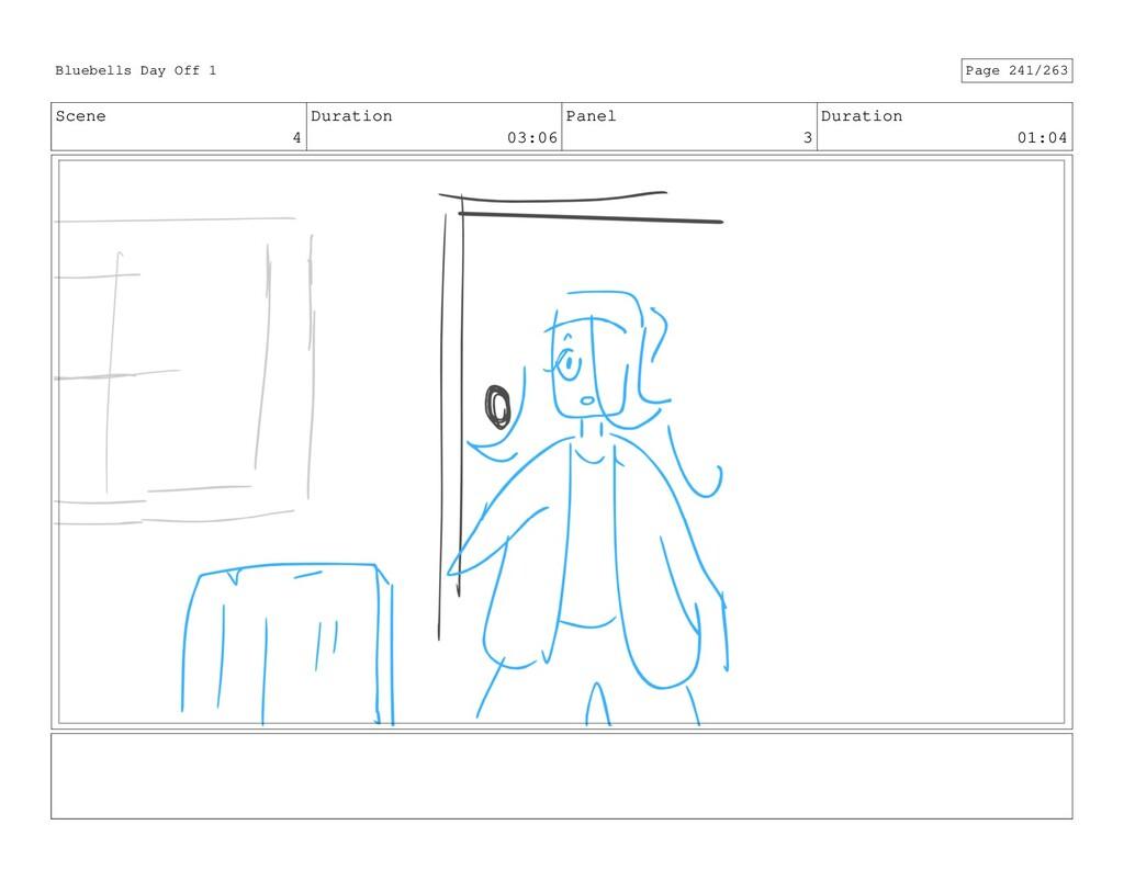 Scene 4 Duration 03:06 Panel 3 Duration 01:04 B...