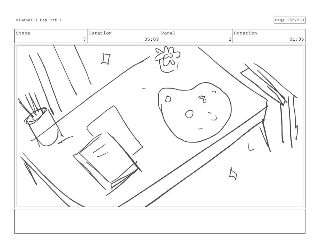 Scene 7 Duration 05:09 Panel 2 Duration 01:05 B...