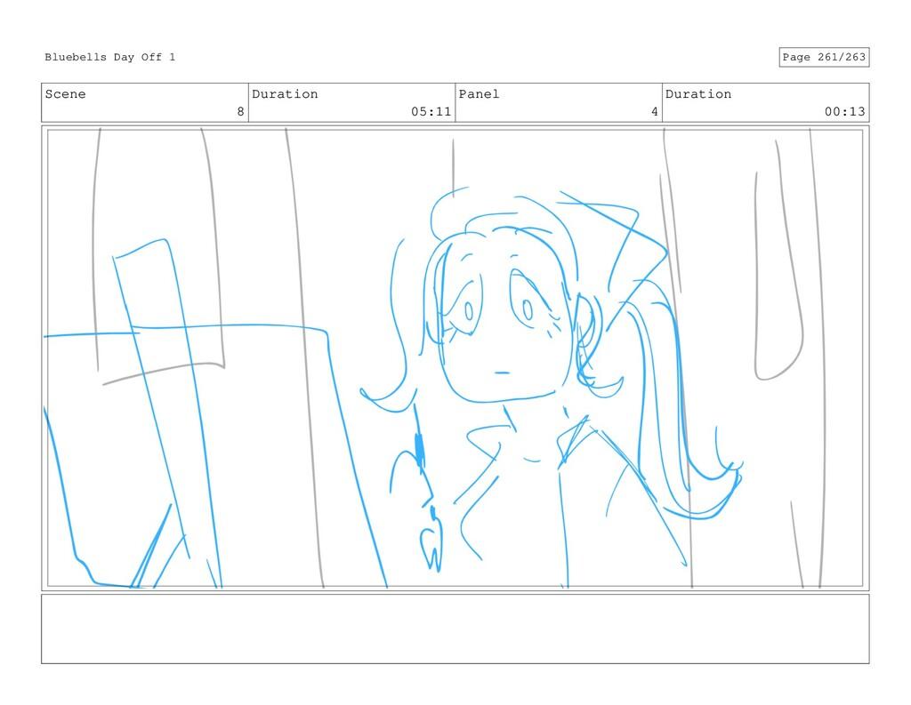 Scene 8 Duration 05:11 Panel 4 Duration 00:13 B...