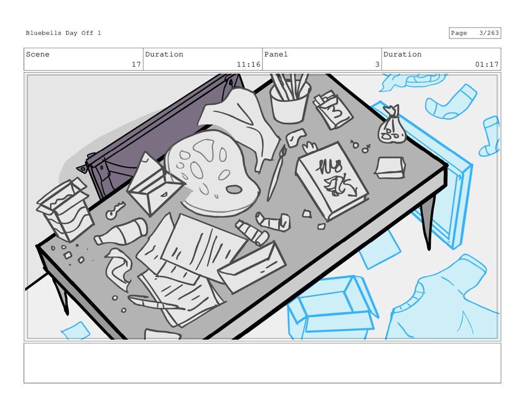 Scene 17 Duration 11:16 Panel 3 Duration 01:17 ...