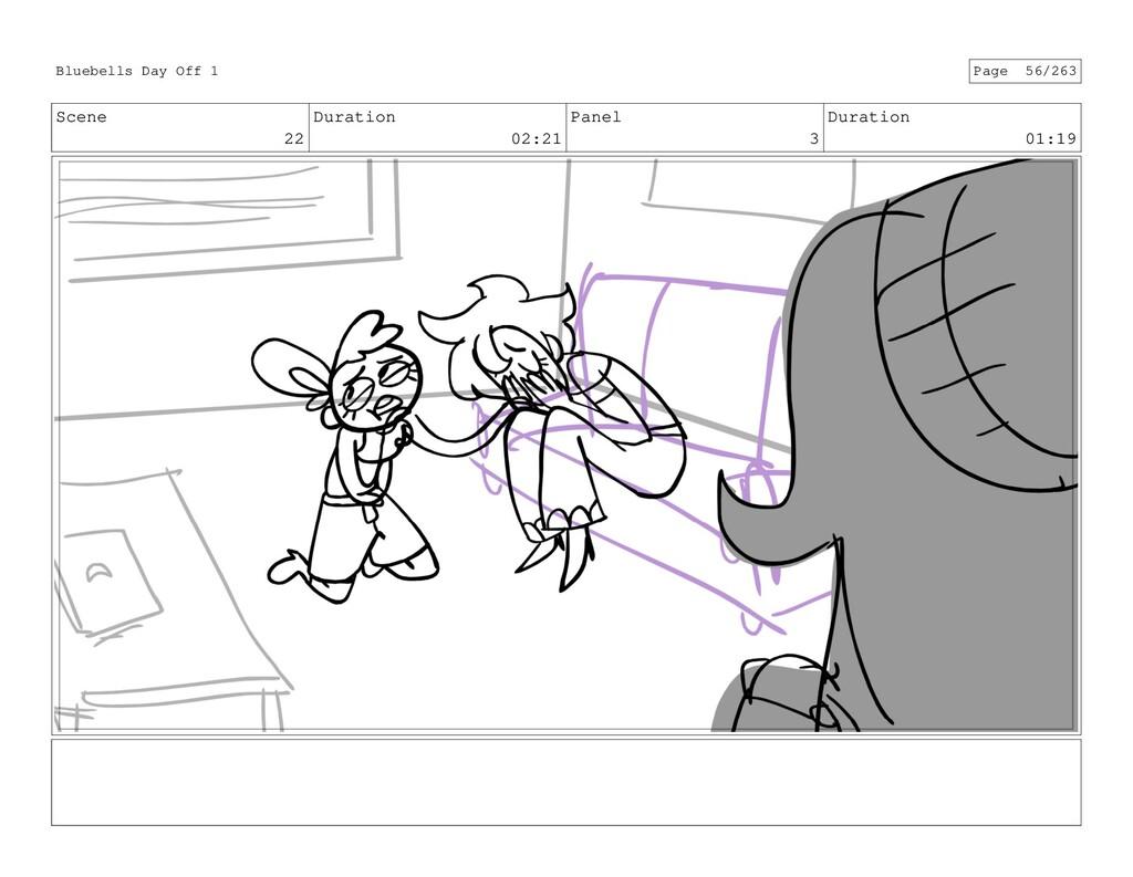 Scene 22 Duration 02:21 Panel 3 Duration 01:19 ...