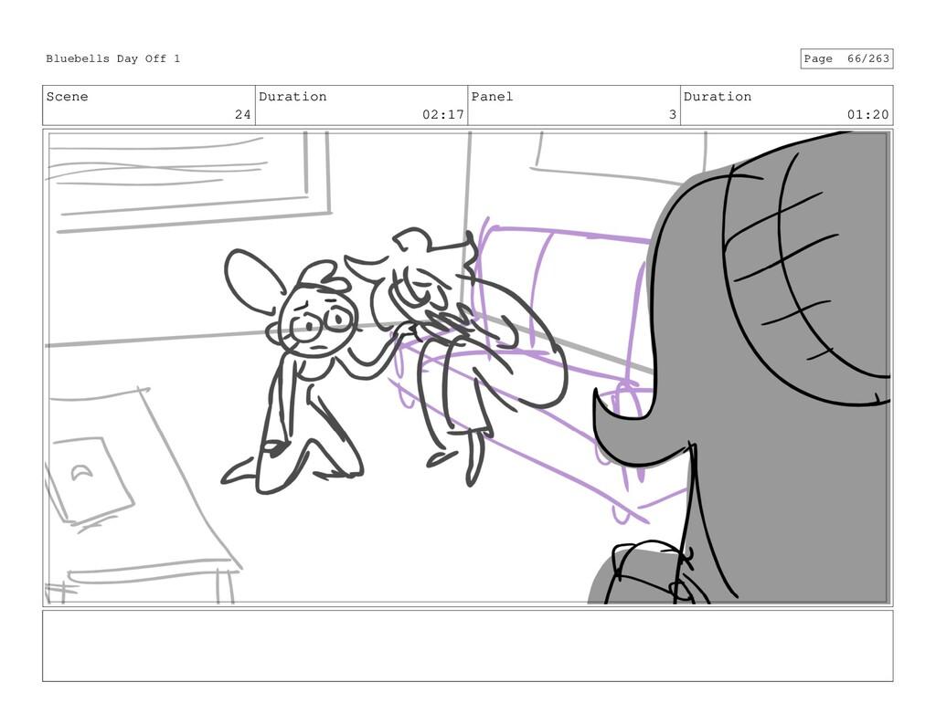 Scene 24 Duration 02:17 Panel 3 Duration 01:20 ...