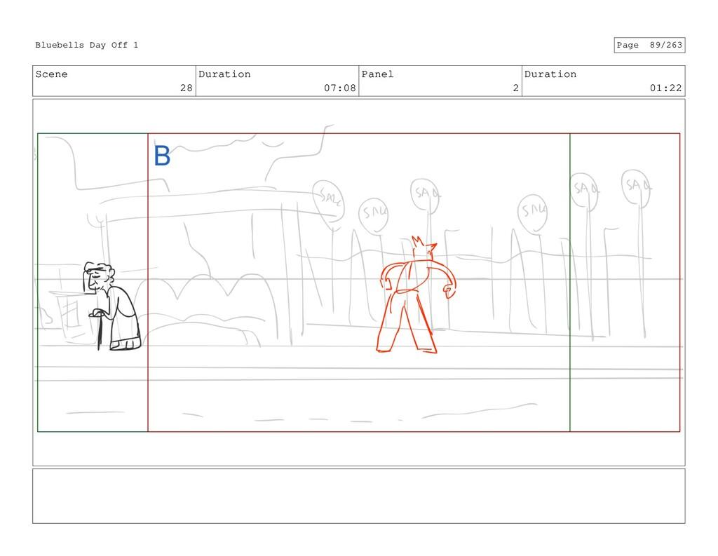 Scene 28 Duration 07:08 Panel 2 Duration 01:22 ...