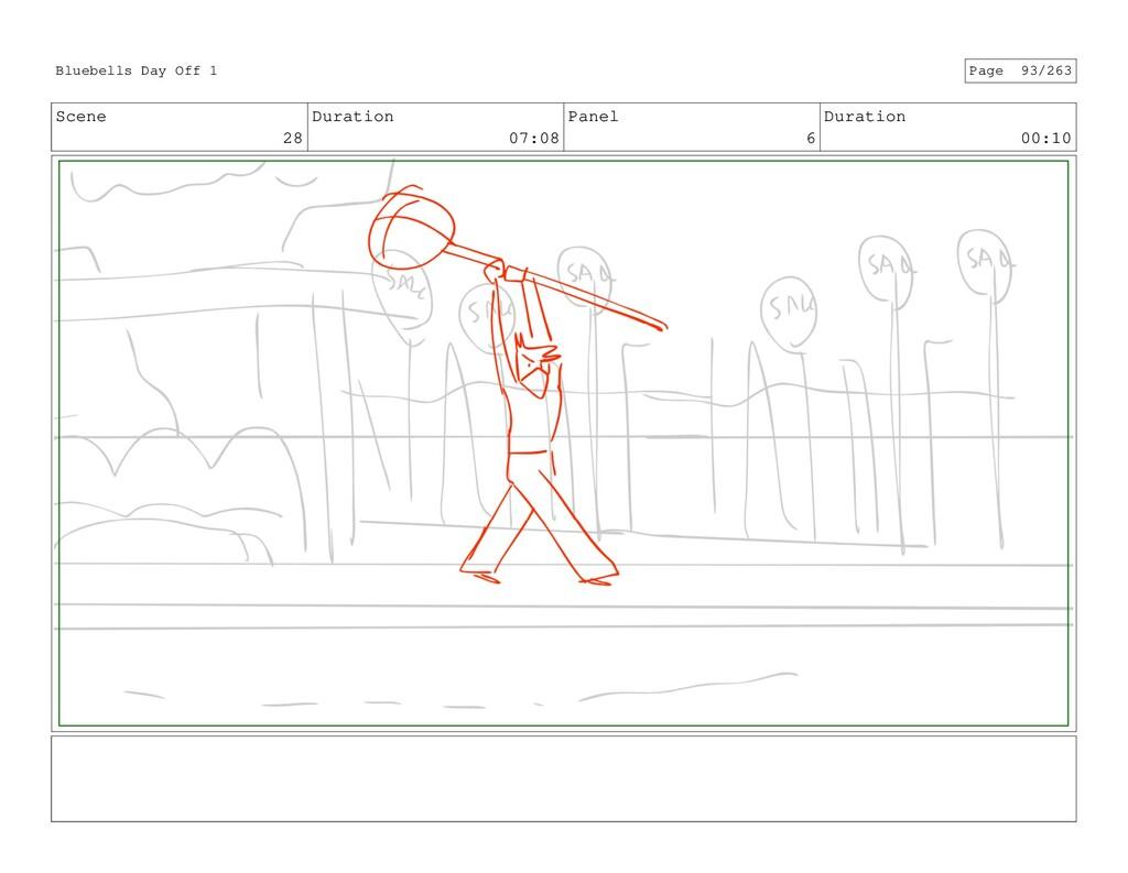 Scene 28 Duration 07:08 Panel 6 Duration 00:10 ...