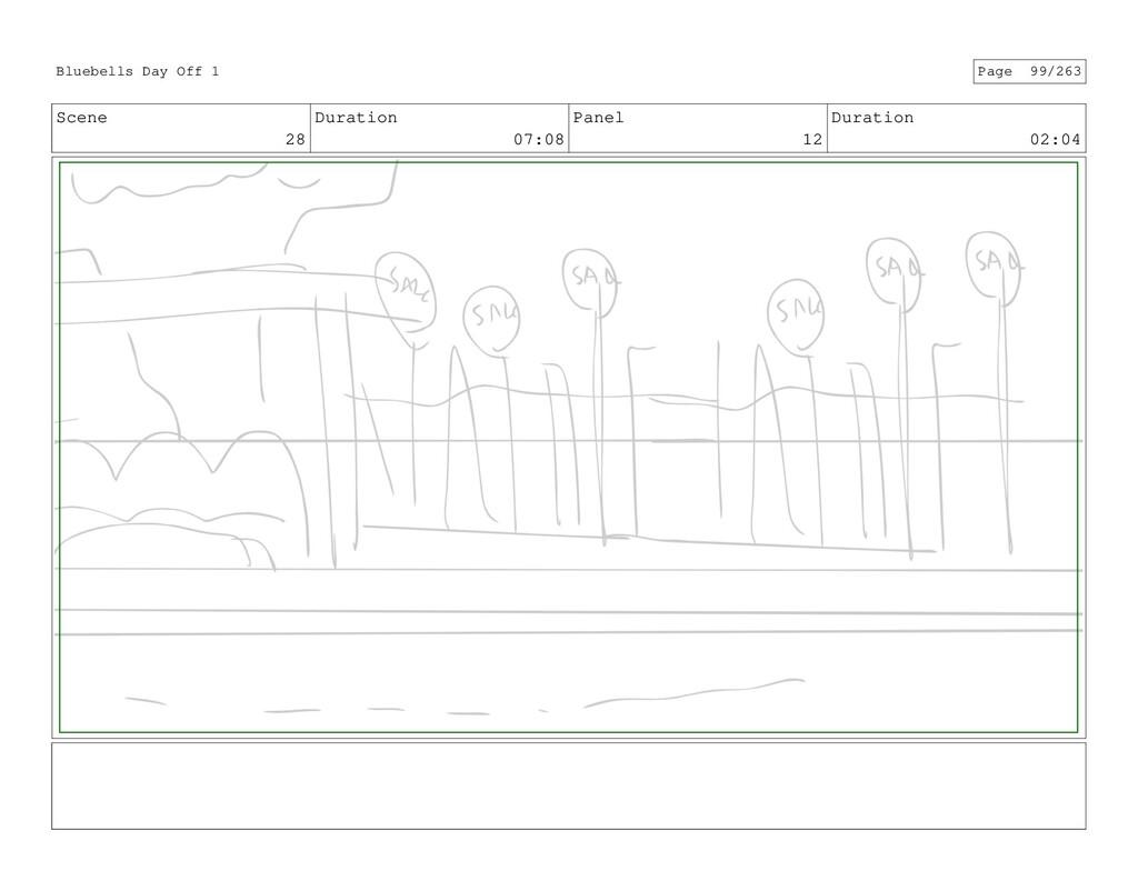 Scene 28 Duration 07:08 Panel 12 Duration 02:04...