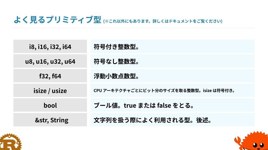 よく見るプリミティブ型 (※これ以外にもあります。詳しくはドキュメントをご覧ください) i8,...