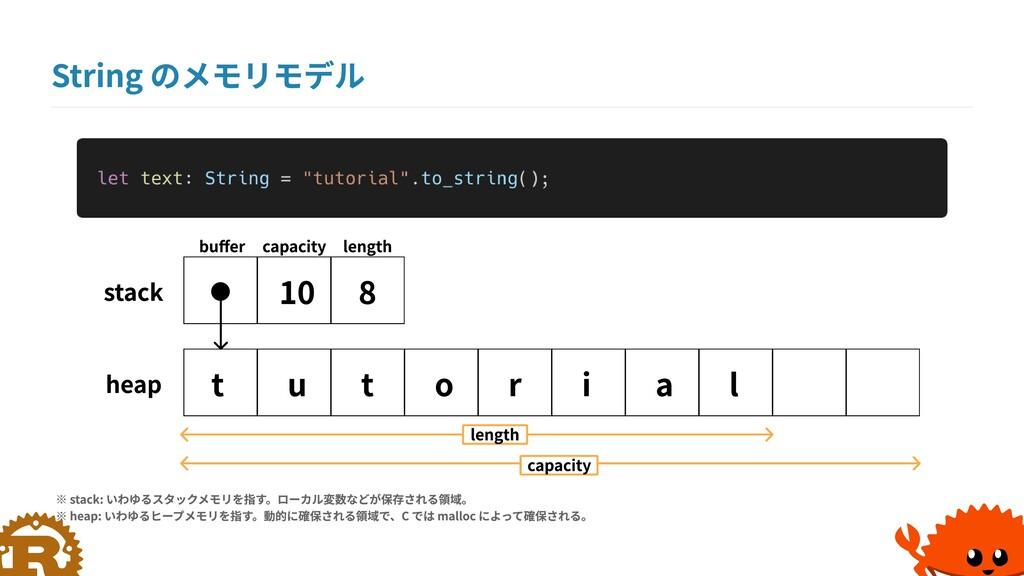 String のメモリモデル stack heap t u t o r i a l 10 8 ...