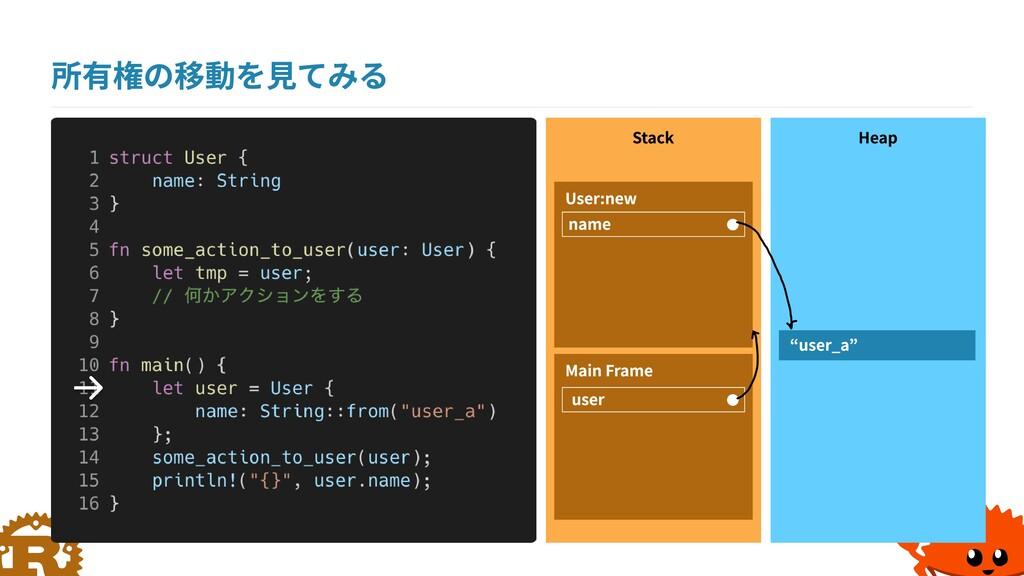 所有権の移動を見てみる name User:new Heap Stack Main Frame...