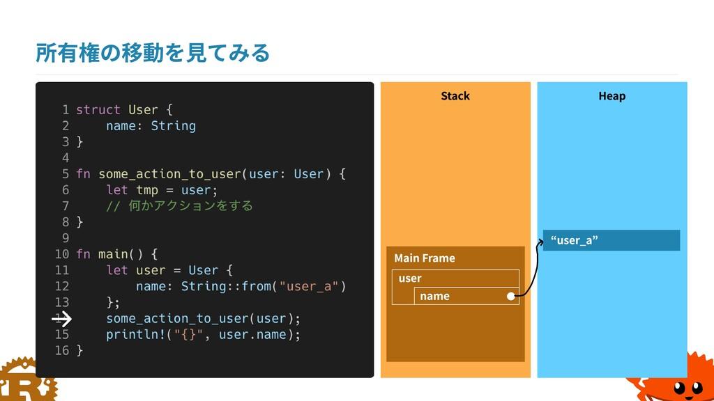 """所有権の移動を見てみる Heap Stack name Main Frame user """"us..."""