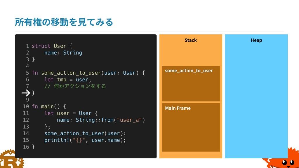 所有権の移動を見てみる some_action_to_user Heap Stack Main...