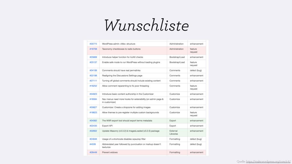 Wunschliste Quelle: https://make.wordpress.org/...