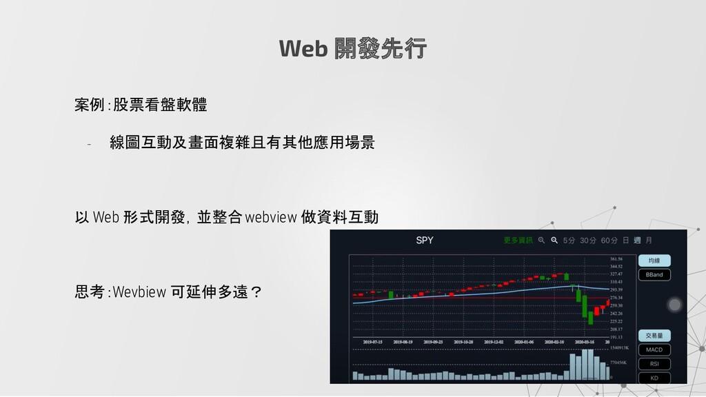 案例:股票看盤軟體 - 線圖互動及畫面複雜且有其他應用場景 以 Web 形式開發,並整合 we...