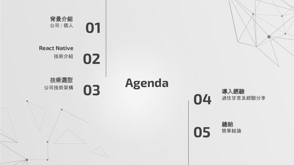 Agenda 03 背景介紹 公司 / 個人 01 02 04 05 React Native...