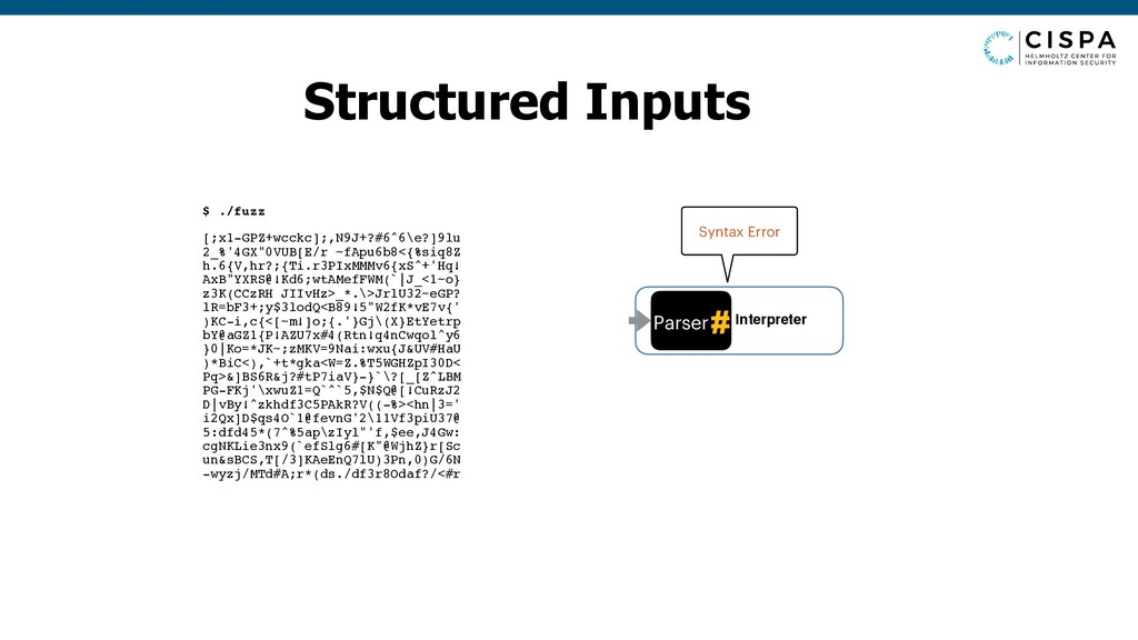 Structured Inputs $ ./fuzz [;x1-GPZ+wcckc];,N9J...