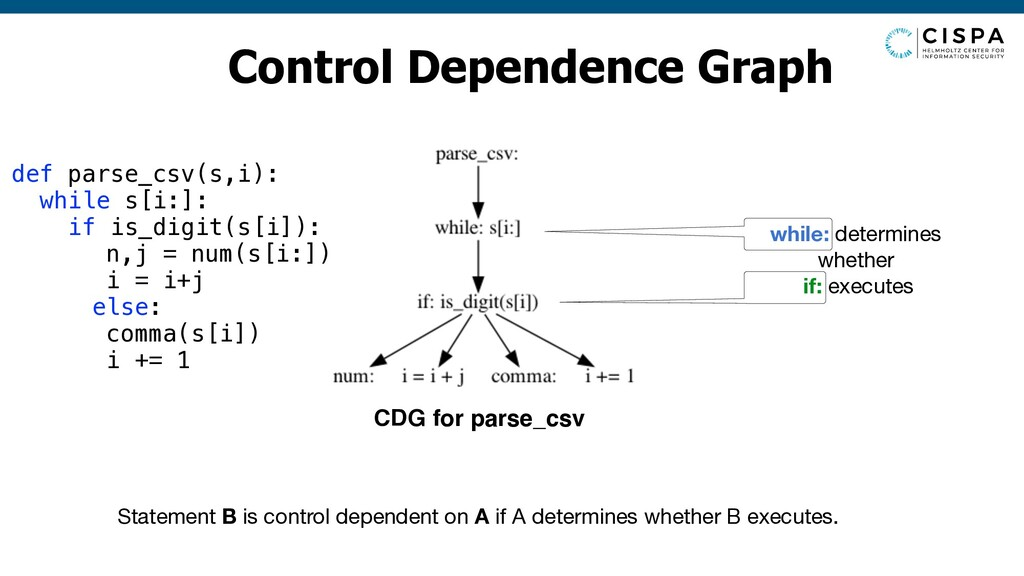 Control Dependence Graph Statement B is control...
