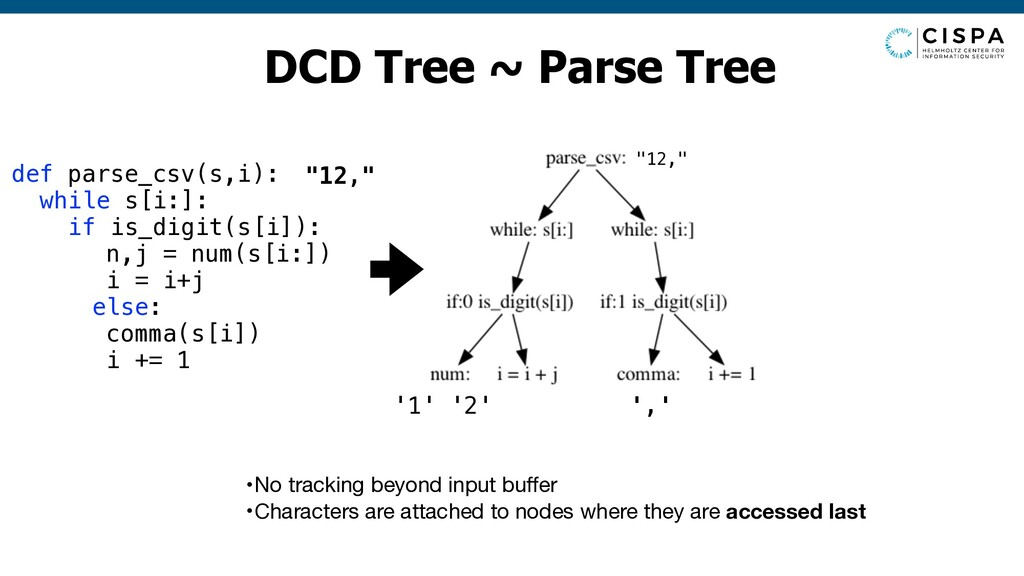def parse_csv(s,i): while s[i:]: if is_digit(s[...
