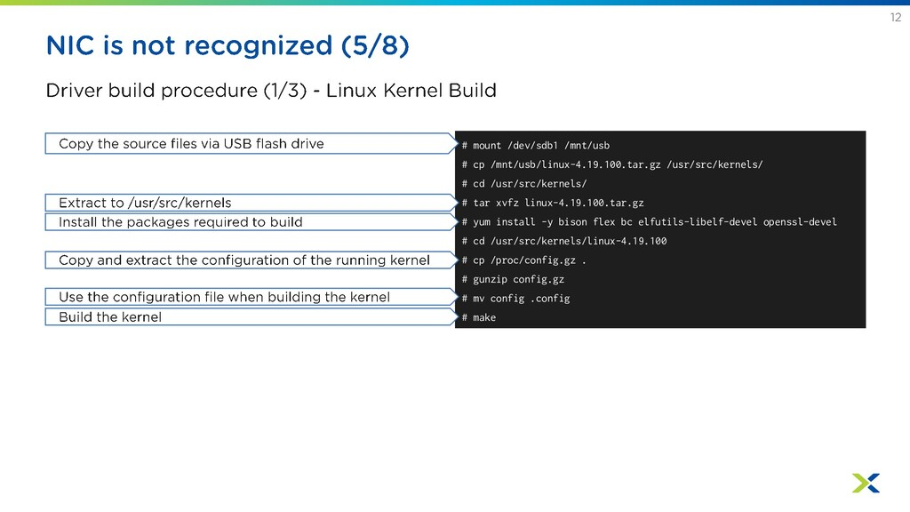 # mount /dev/sdb1 /mnt/usb # cp /mnt/usb/linux-...
