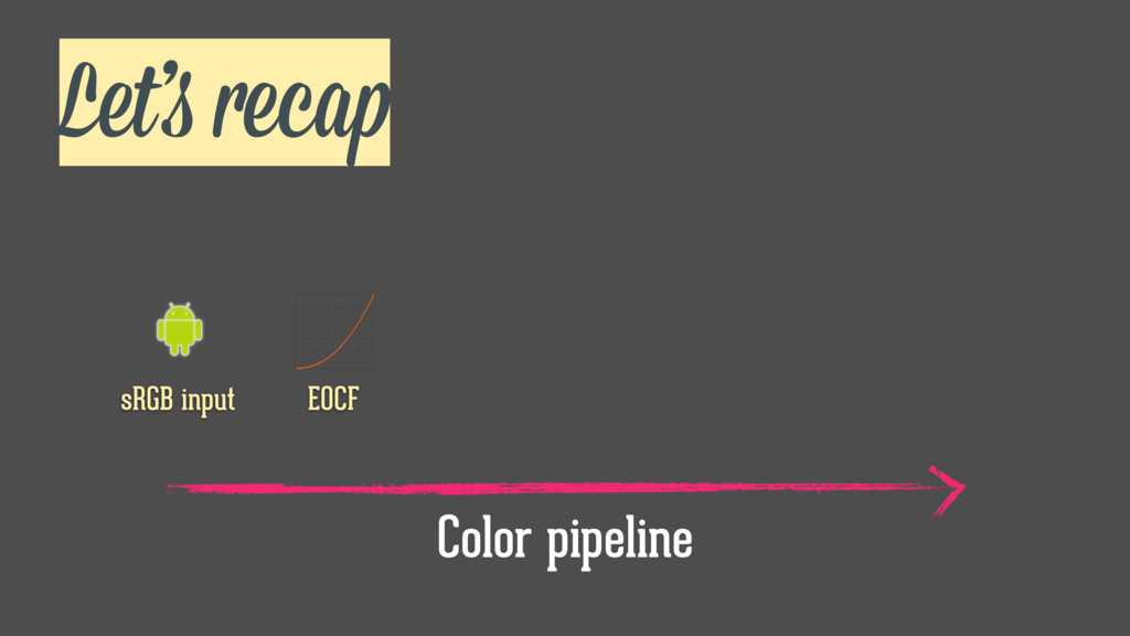 Let's recap sRGB input EOCF Color pipeline