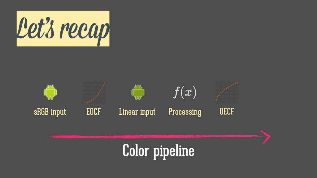 Let's recap sRGB input EOCF Linear input Proces...