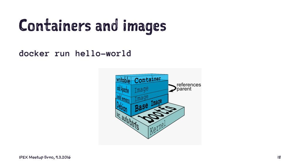 Containers and images docker run hello-world IP...