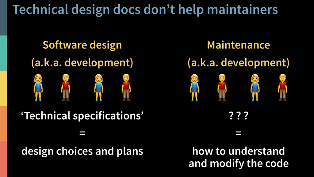 Technical design docs don't help maintainers 12...