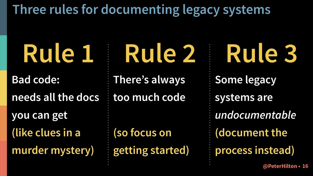 Three rules for documenting legacy systems Rule...