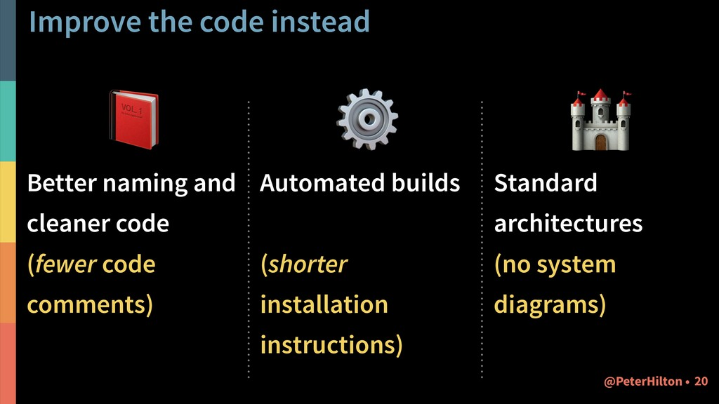 Improve the code instead  Better naming and cle...
