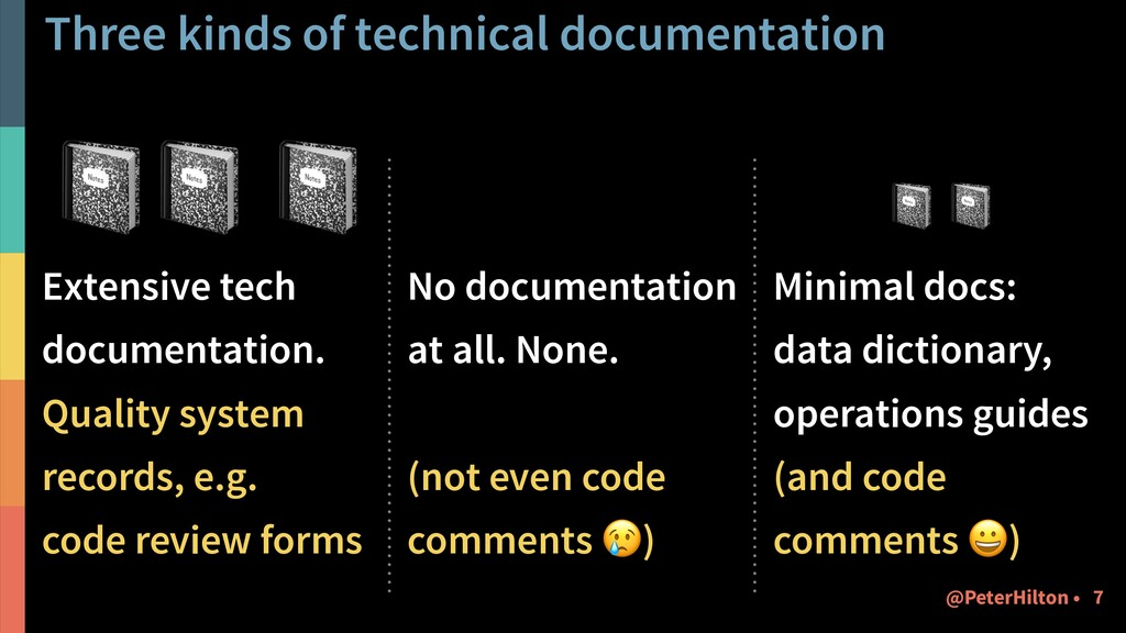 Three kinds of technical documentation   Extens...
