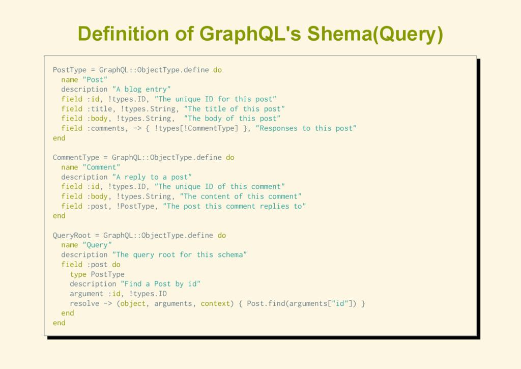 Definition of GraphQL's Shema(Query) P o s t T ...