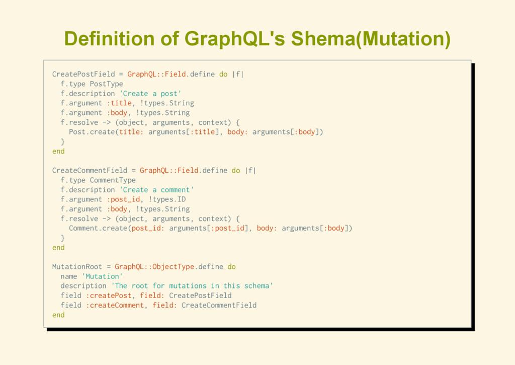 Definition of GraphQL's Shema(Mutation) C r e a...
