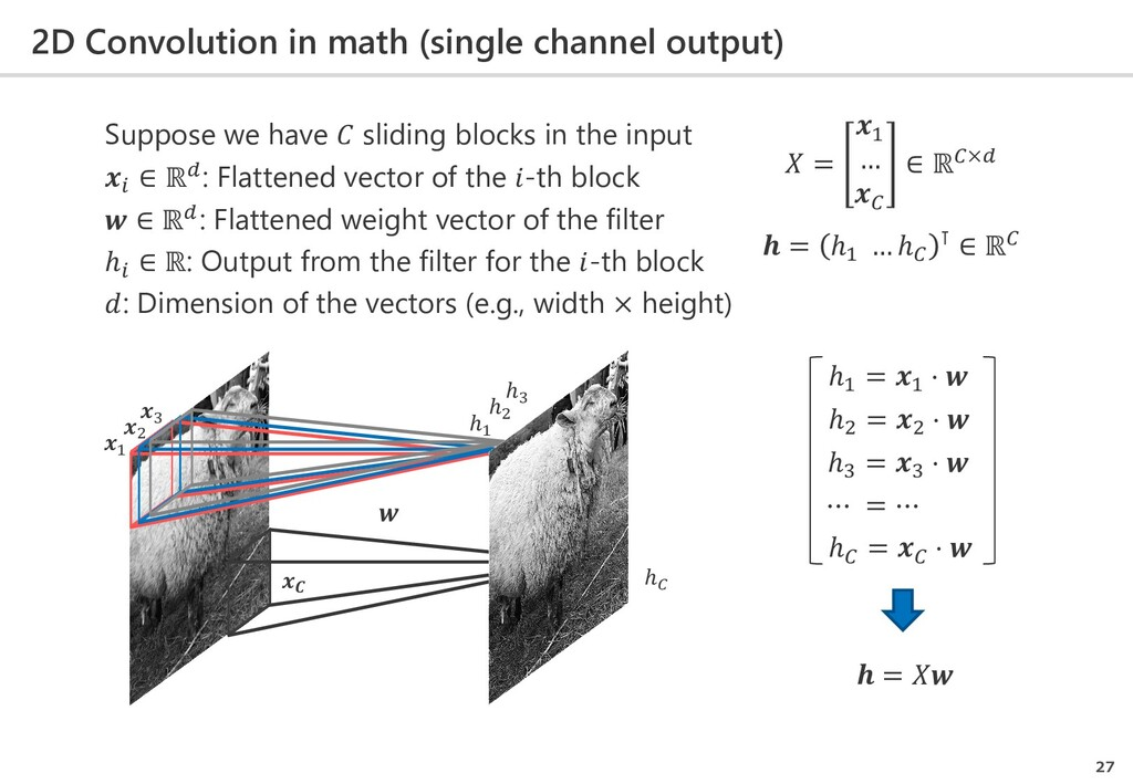 2D Convolution in math (single channel output) ...