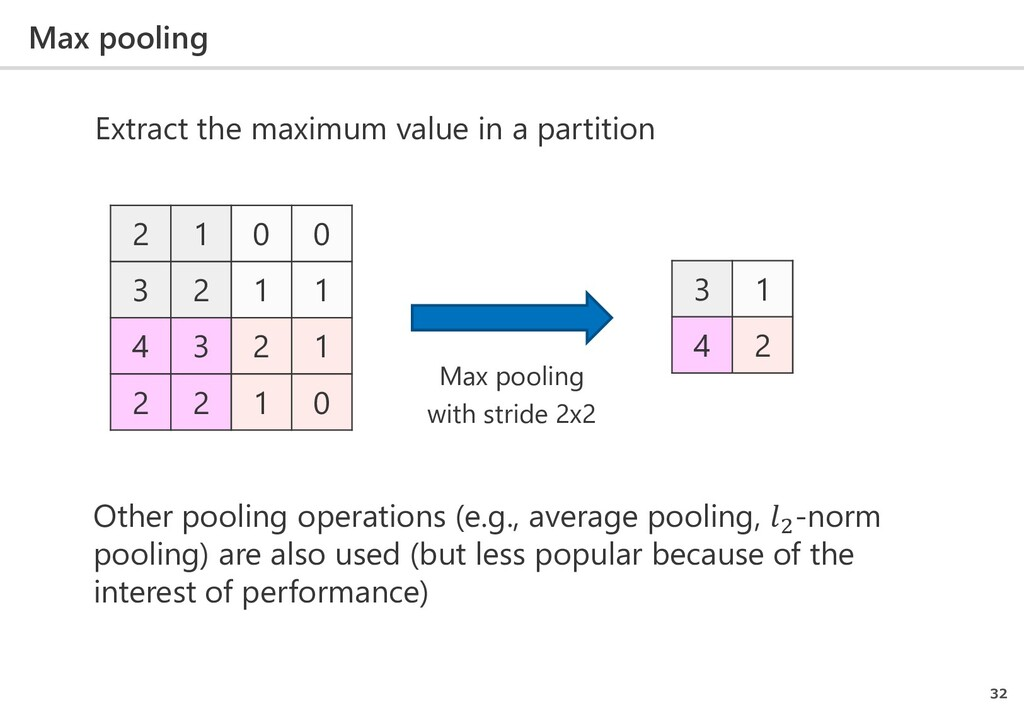 Max pooling 32 Extract the maximum value in a p...