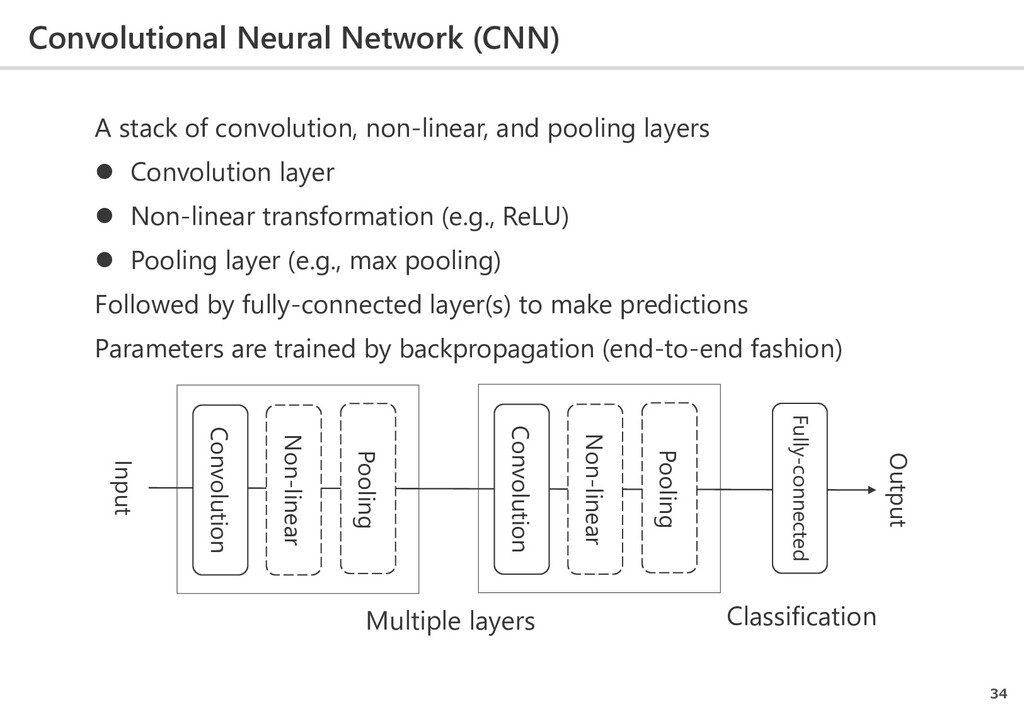Convolutional Neural Network (CNN) 34 Convoluti...