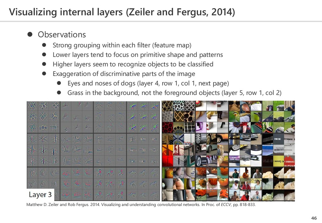 Visualizing internal layers (Zeiler and Fergus,...