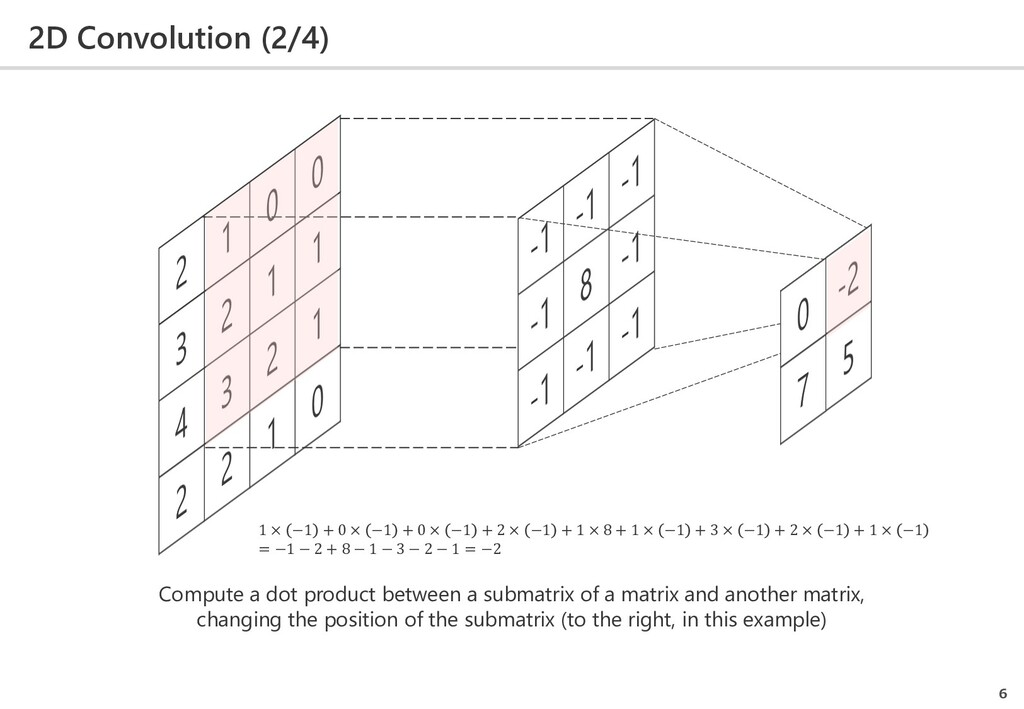 2D Convolution (2/4) 6 Compute a dot product be...