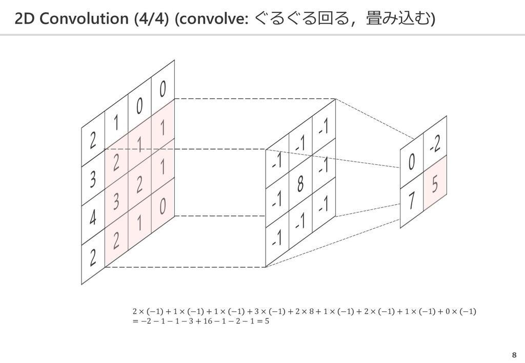 2D Convolution (4/4) (convolve: ぐるぐる回る,畳み込む) 8 ...