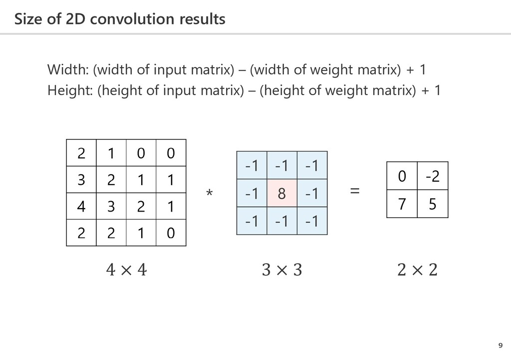 Size of 2D convolution results 9 * = 4 × 4 3 × ...