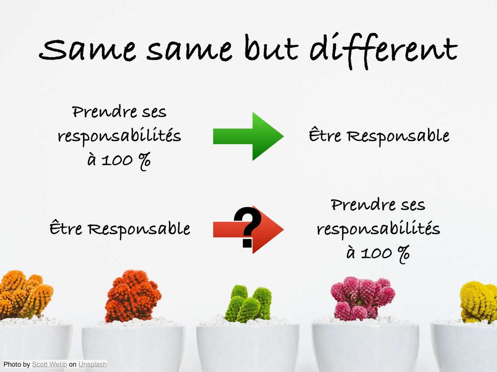 Same same but different Être Responsable Prendr...