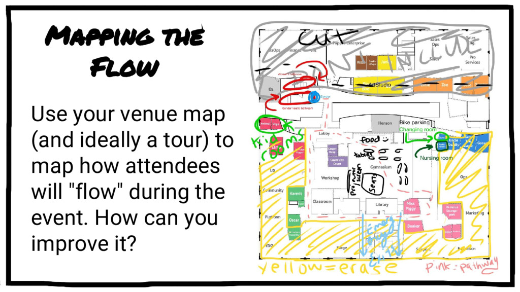 Mapping the Flow Use your venue map (and ideall...