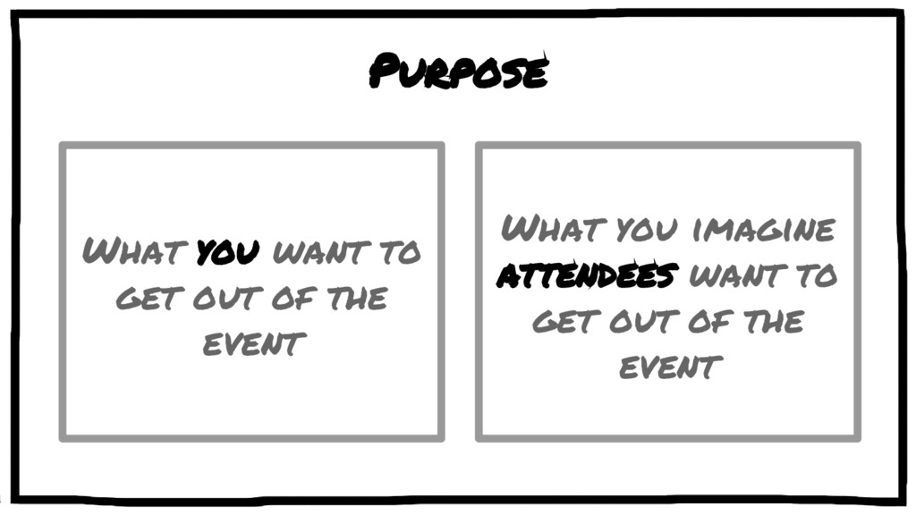 Purpose What you want to get out of the event W...