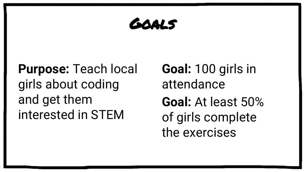 Goals Purpose: Teach local girls about coding a...