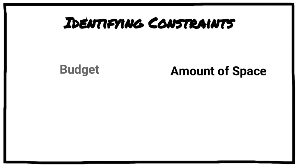 Identifying Constraints Budget Amount of Space