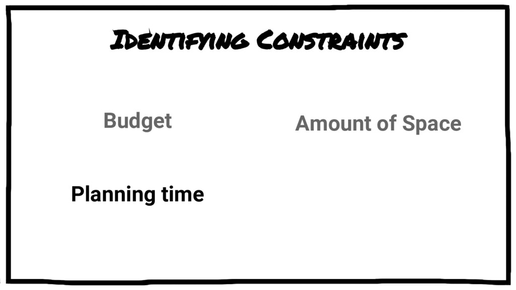 Identifying Constraints Budget Amount of Space ...