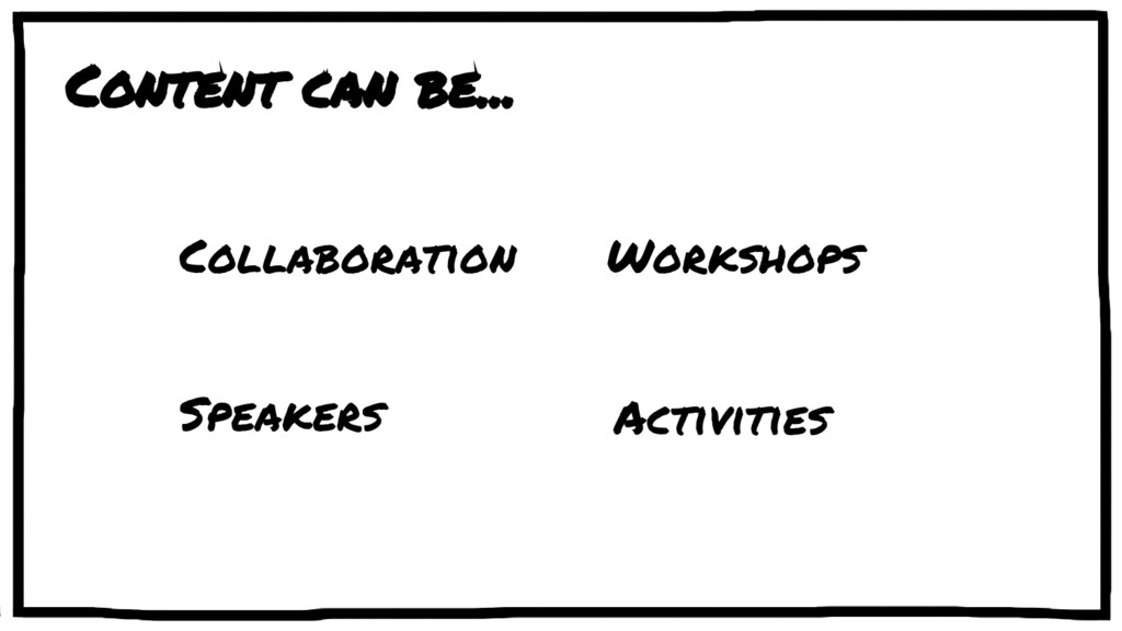 Content can be... Collaboration Workshops Speak...